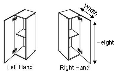 Right Handed or Left Handed Doors