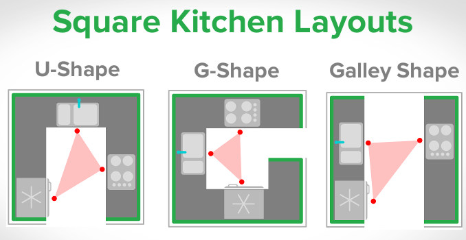 Square kitchen layouts