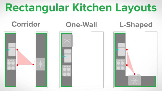 Rectangular kitchen layouts