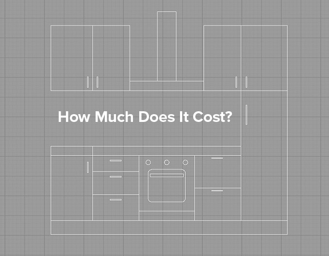 how much it costs to replace kitchen doors